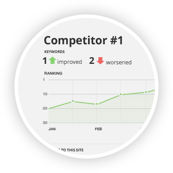 Competition analysis with AffiloTools