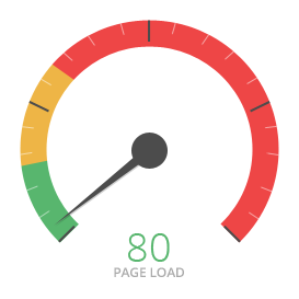 AffiloTools page speed test
