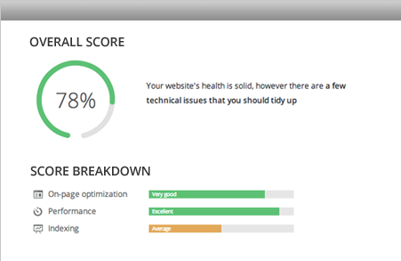 AffiloTools website health check
