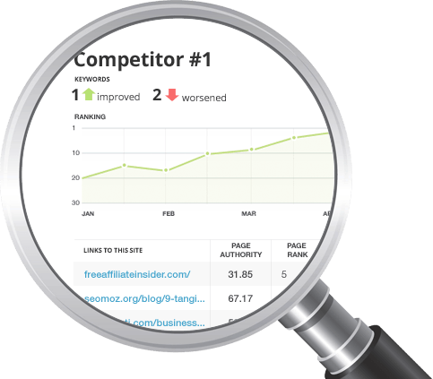 AffiloTools competitor analysis